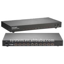 Splitter amplificateur HDMI 2x4