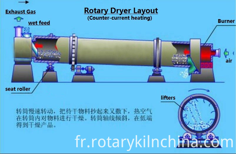 Clay soil drying machine