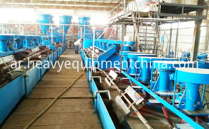 Copper Flotation Plant