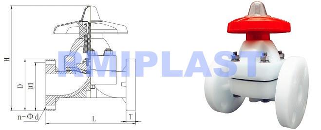 Pvdf Plastic Diaphragm Valve