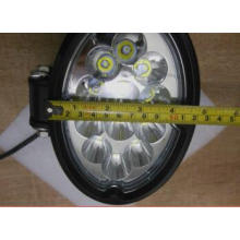 Quality Inspection for Spot lights