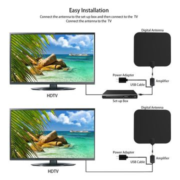 Flat HD TV Digital Indoor-TV-Antenne
