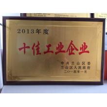China Top 10 Aluminum/Aluminium Extrusion Profile
