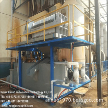 Where do you choose to buy small parts galvanizing lines