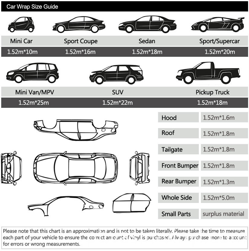 axevinyl-car-wrap-vinyl-size-guide-instruction