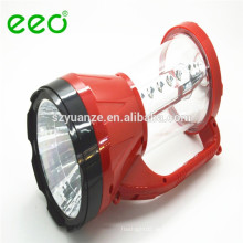 LED Notlicht nachladbar, Solarstrom Notlicht