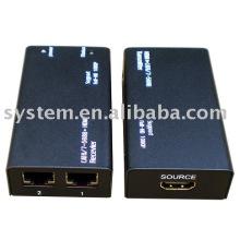 Extensor HDMI cat5
