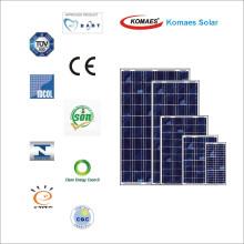 95W PV Panel Solar mit IEC Mcs Inmetro Idcol Soncap Zertifikat