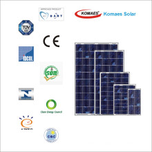 95W PV Panel Solar with IEC Mcs Inmetro Idcol Soncap Certificate