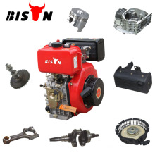BISON (CHINE) Nom des pièces de moteur diesel avec moteur diesel