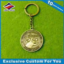 Custom Round Shaped Metal Keychain for wholesale