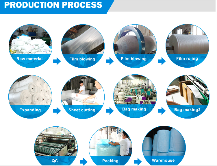 PE stretch film processing
