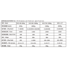 Compact Electric Hoist 0.6T-2T