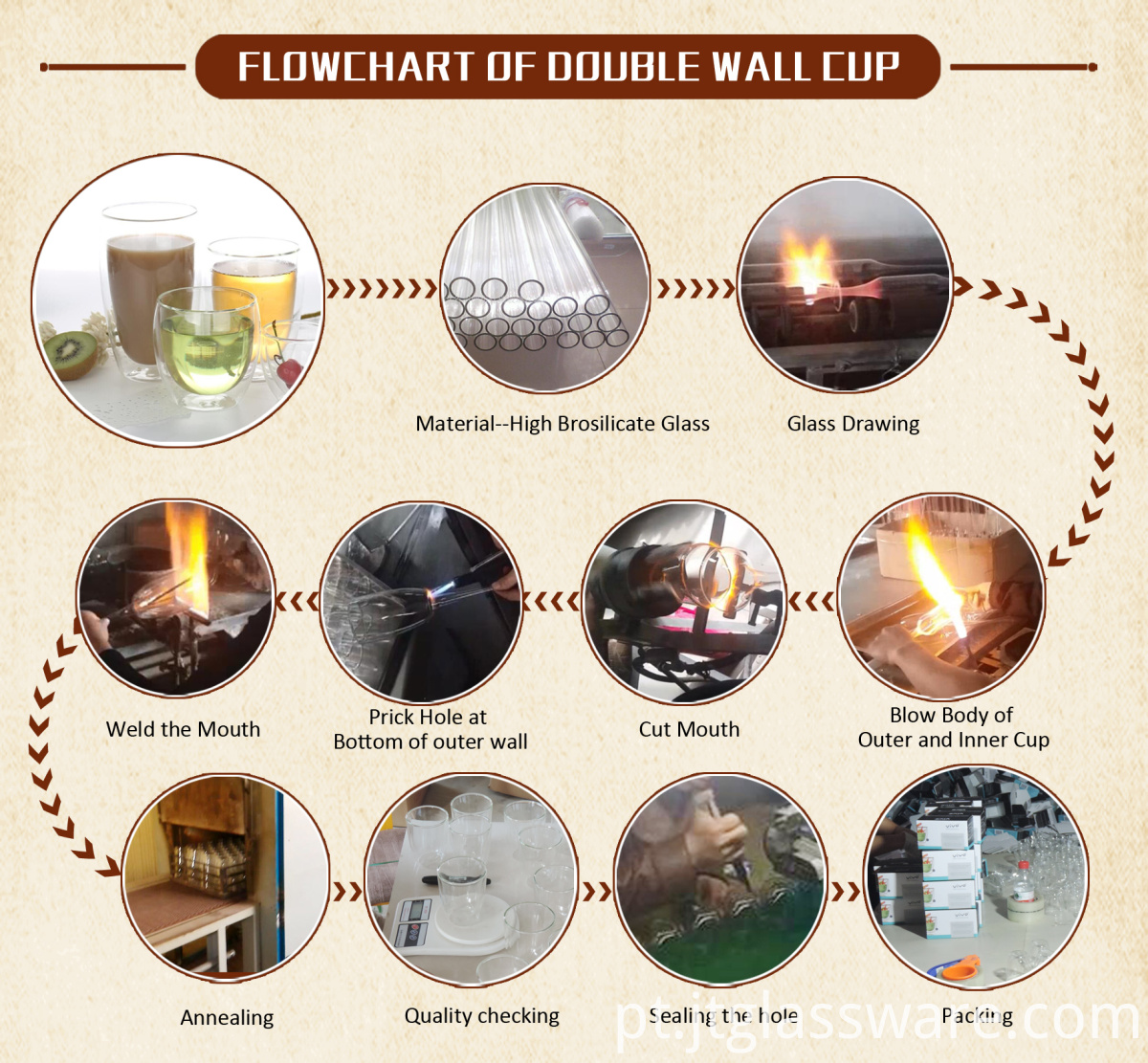 glass tea cup Production Process