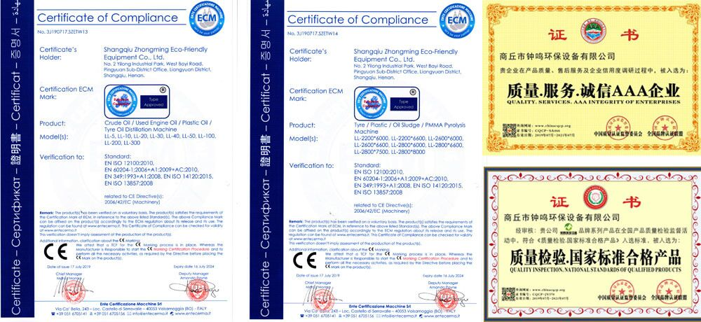 Certificate of Zhongming