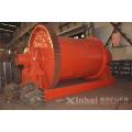 (ISO 9001 e CE) Big Ore Moagem Moinho De Preços, Mineração Ball Mill Prices Group Introdução