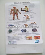 rheumatoid arthritis 3D embossed PVC poster