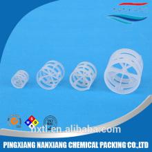 полипропиленовые кольца палля башни производители упаковки