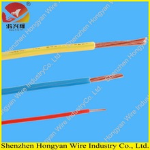 cable eléctrico 450 / 750V cu pvc single core