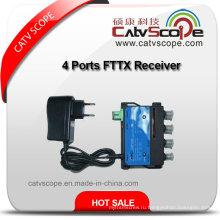 FTTH оптический закрытый приемник Csp-1040