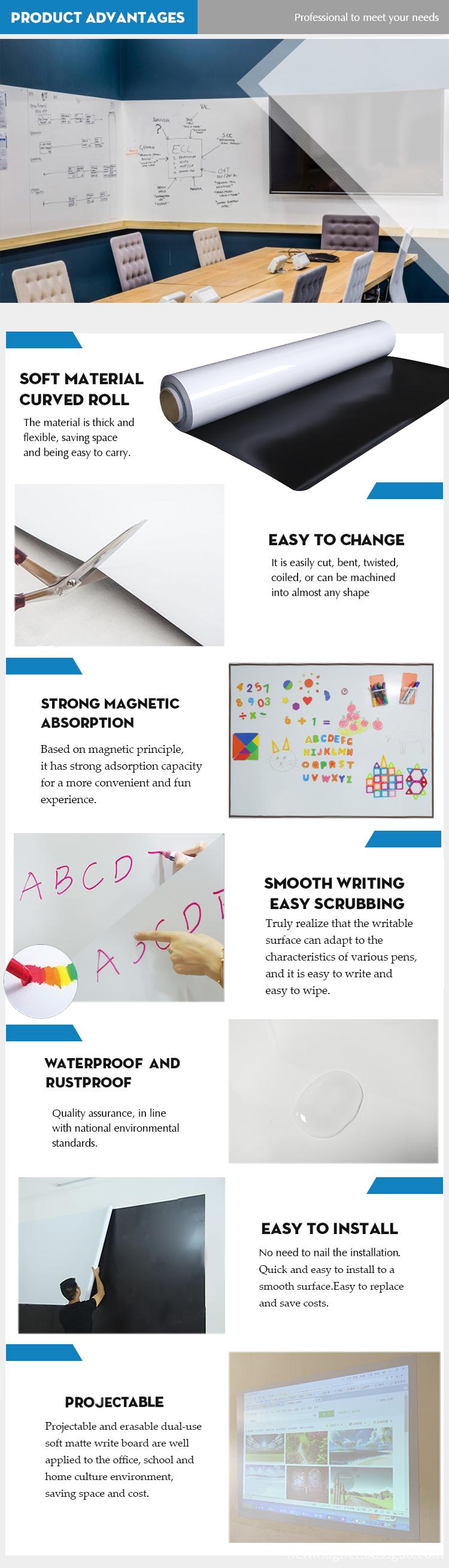 matte whiteboard advantage