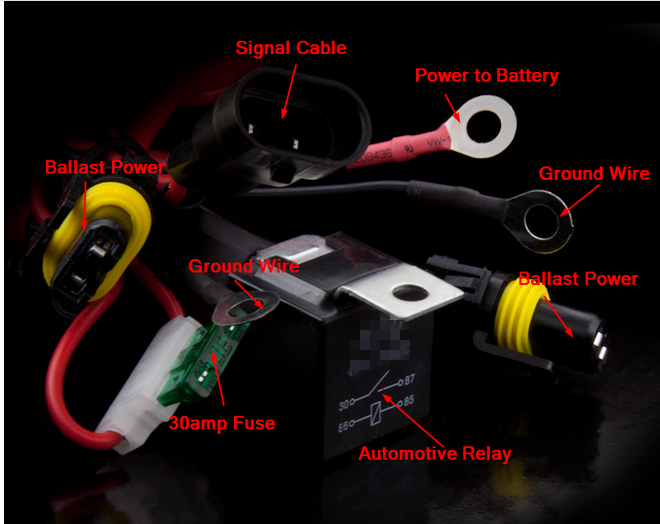 Relay harness