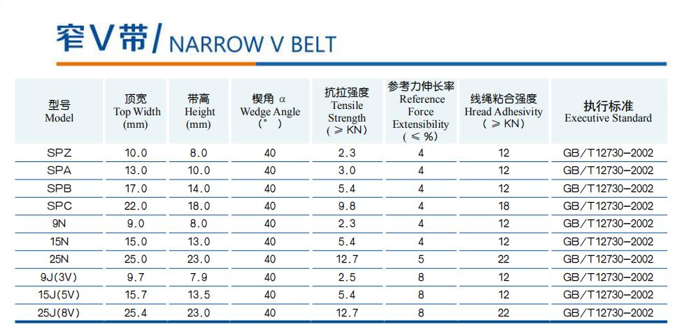 Rubber Narrow V-belt