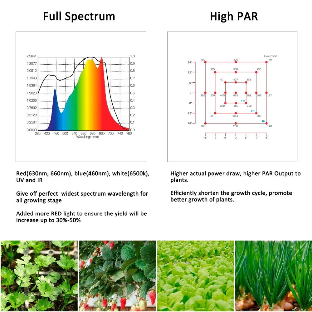 LED Grow Plant Light Bars