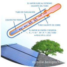 solar swimming pool heating collector