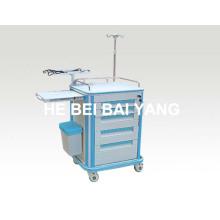 B-58 Carretilla de emergencia ABS / Carrito de ABS para hospitales