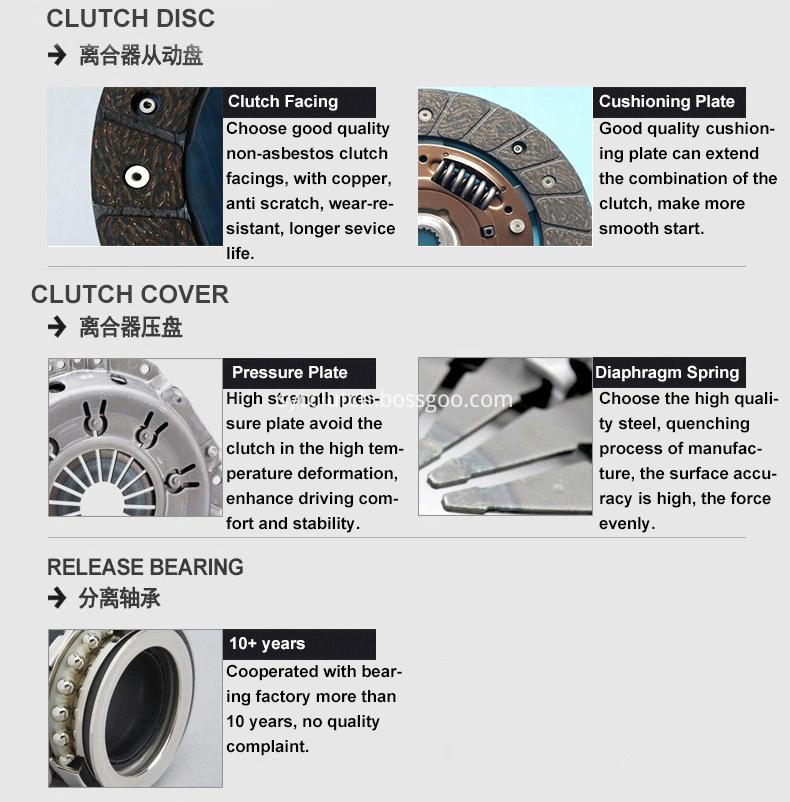 Syc Kit Details