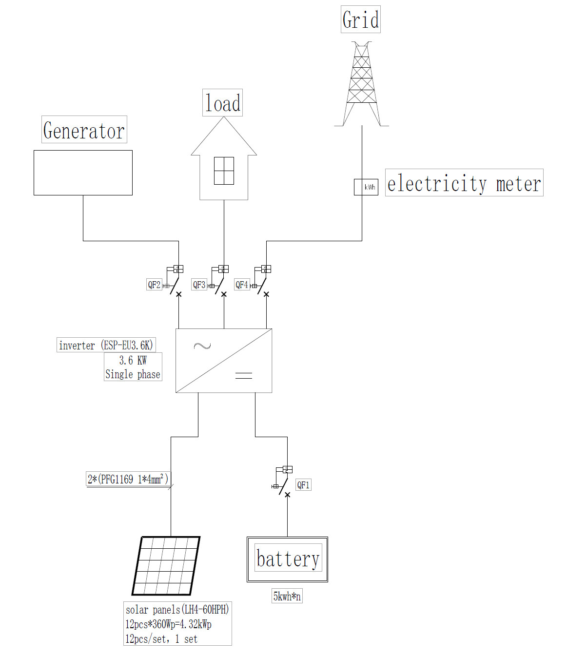 3.6KW Home Energy System