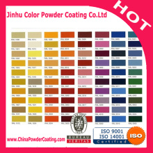 wrinkle texture powder coating with RAL colors