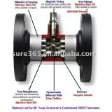 High Pressure type of flowmeter 35MPa