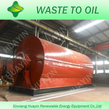 Reciclagem de Resíduos Mais Populares para Reciclagem de Petróleo Bruto