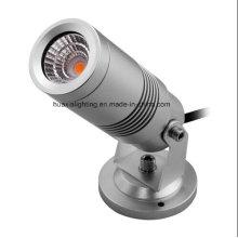 El más nuevo Induction Garden Light LED Inground 1W, 3W