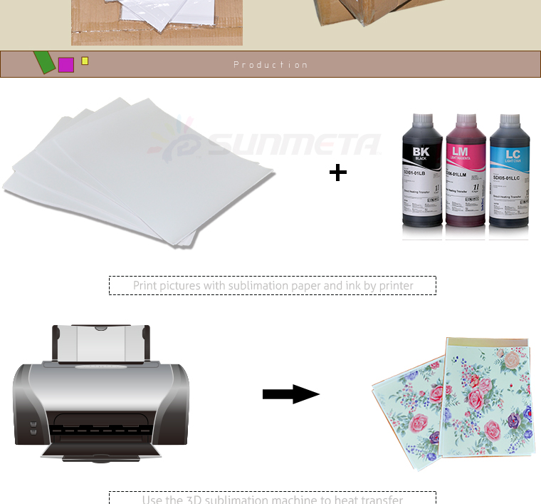 A4 Sublimation Paper