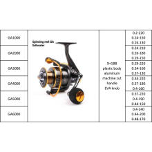 Atacado 9 + 1 Bb Plastic Saltwaer Spinning Reel Fishing Reel