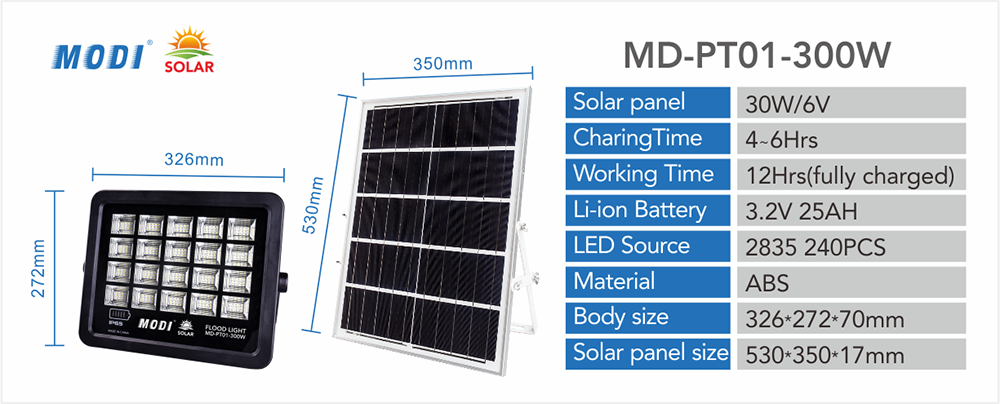 solar spotlight motion sensor