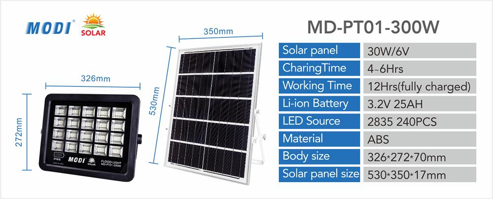 outdoor solar powered sensor light