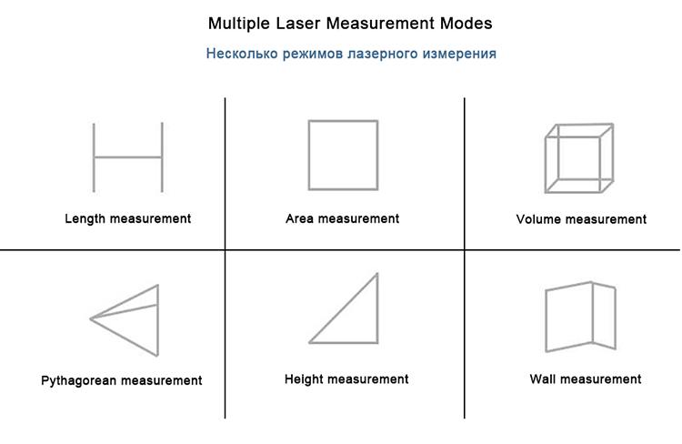 9 Digital Height Measurement