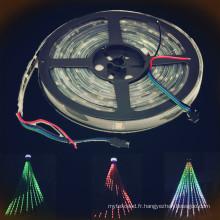 DMX programmable led SMD 5050 bandes lumières