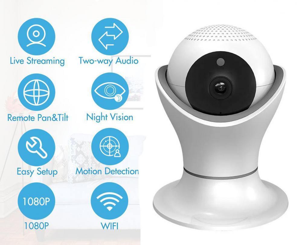 1080p Hd Video Panoramic Wireless Wifi Ip