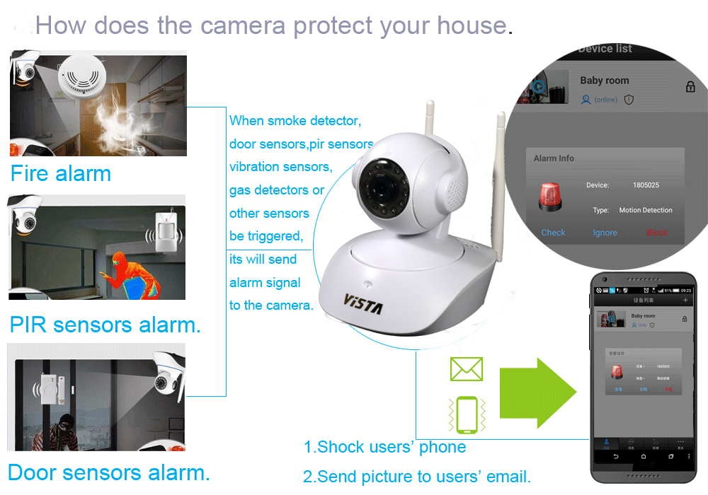 wifi alarm ip camera system