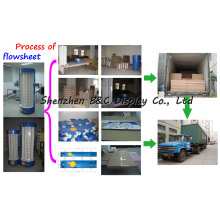 China Shen Zhen Glasses Paper Display / Corrugated Display Stand (B&C-B021)