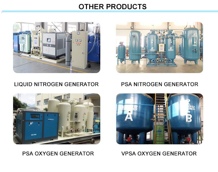 Nitrogen Generator Prices