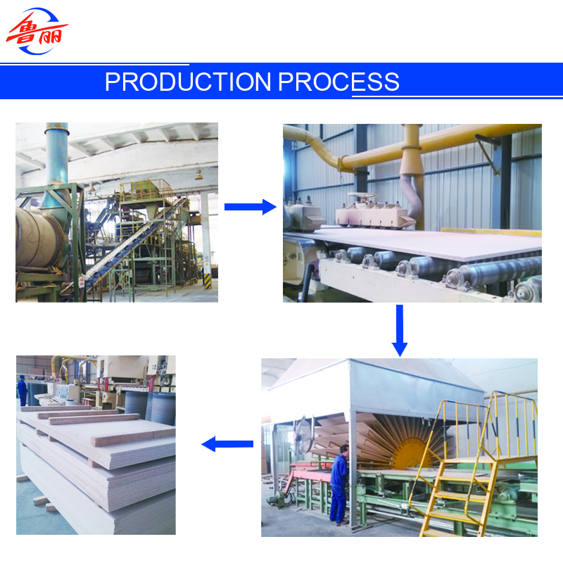 Particle Board Procution Process