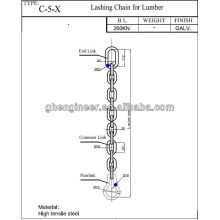 lashing chain for lumber