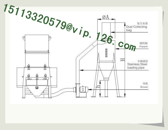 Plastic Granulating And Recycling System Structure