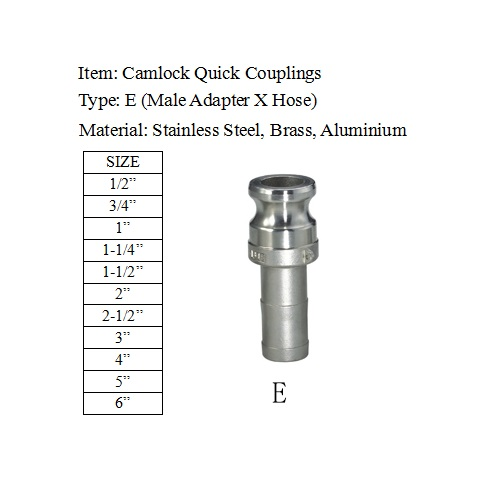 Camlock Quick Couplings Type E